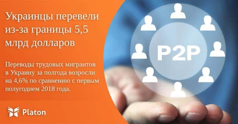 Украинцы перевели из-за границы 5,5 млрд